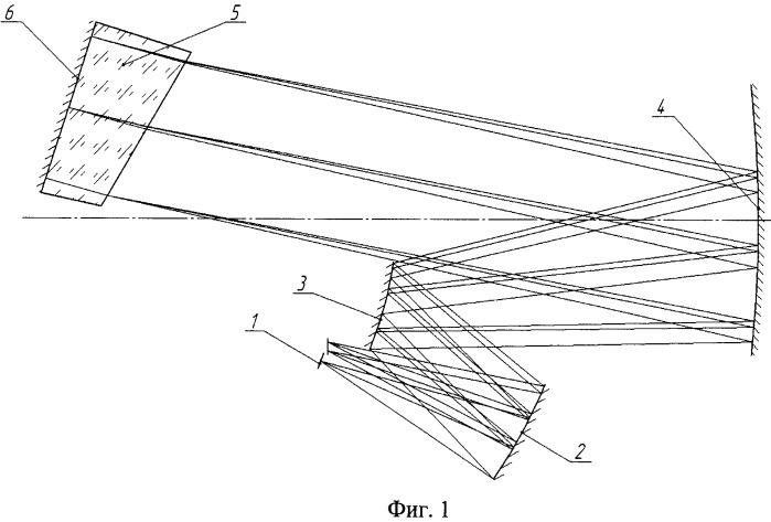 Зеркальный автоколлимационный спектрометр