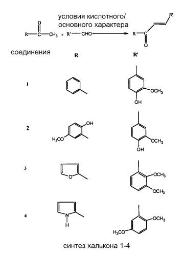 Халконы в качестве усилителей антимикробных средств