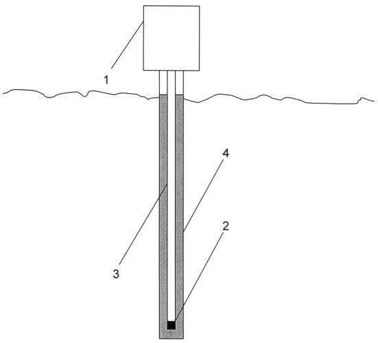 Способ каротажа скважин гамма и нейтронным излучением