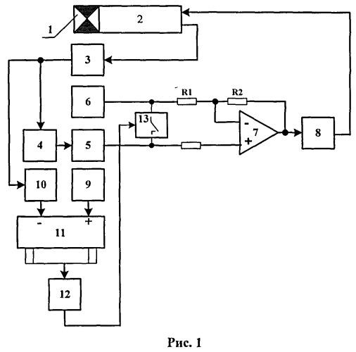 Устройство корректировки и стабилизации коэффициента передачи сцинтилляционного детектора для радиоизотопных приборов контроля технологических параметров