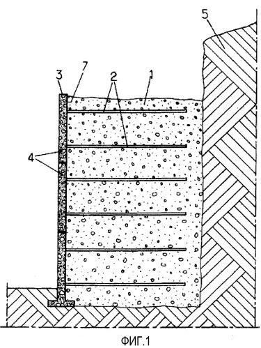 Армированное земляное сооружение