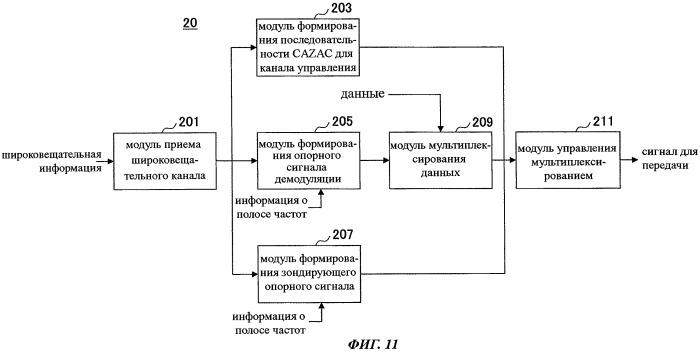 Терминал пользователя (варианты), способ передачи сигнала (варианты) и система связи (варианты)