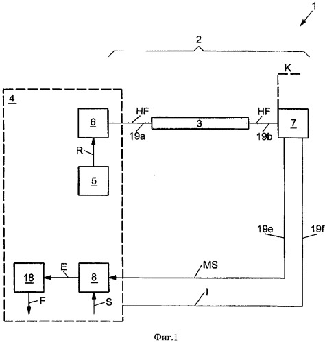 Устройство и способ для выполнения функциональной проверки системы связи