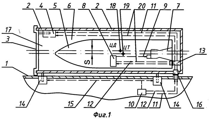 Способ применения беспилотного летательного аппарата с подводного корабля