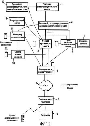 Система для захвата и выборочного воспроизведения широковещательных программ