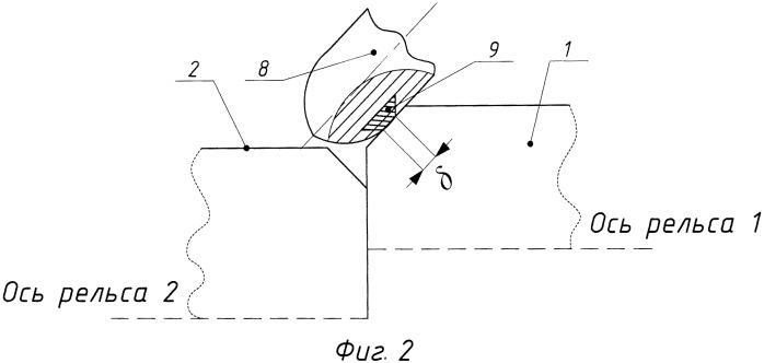 Система колесо-рельс