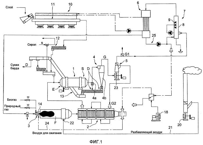 Горелка, установка и способ сушки измельченных продуктов с использованнием такой горелки