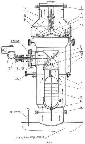Устройство для защиты трубопровода
