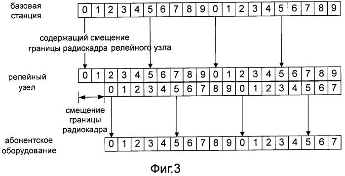 Релейный узел, базовая станция и способ приема и передачи широковещательной системной информации