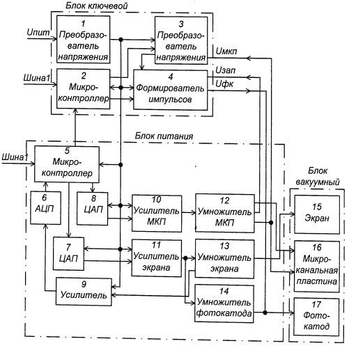 Импульсный электронно-оптический преобразователь