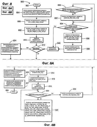 Мозаичное расположение при кодировании и декодировании видео