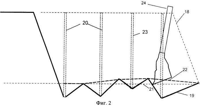 Способ формирования динамических усилий в механизме экскаватора