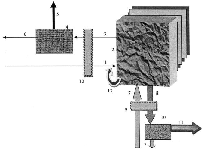 Способ получения водорода из воды