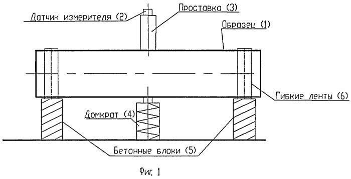 Способ определения механических напряжений в стальных трубопроводах