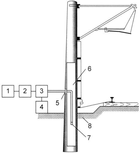 Способ определения коррозионного состояния подземной части железобетонных опор линий электропередач и контактной сети