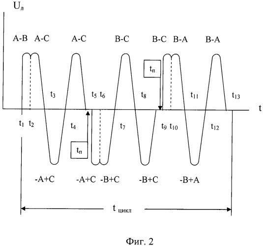Способ управления электрическим питанием сварочного трансформатора однофазных контактных машин переменного тока при сварке