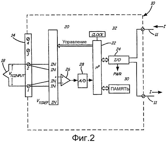 Передатчик параметров процесса с определением полярности термопары