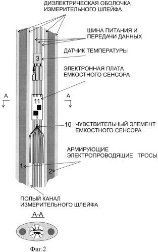 Устройство для измерения температуры и уровня продукта