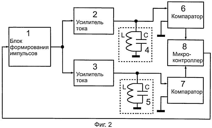 Цифровой измерительный преобразователь индуктивного типа с повышенным быстродействием