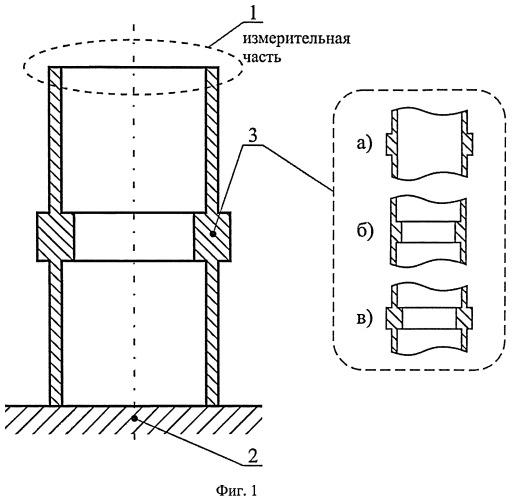 Чувствительный элемент твердотельного волнового гироскопа (варианты)