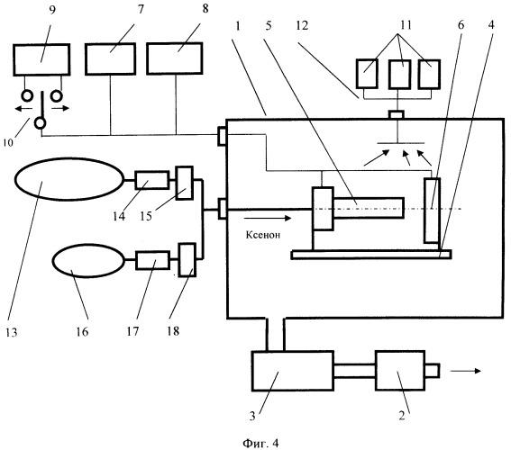 Способ ускоренных испытаний катодов плазменных двигателей и устройство для его осуществления