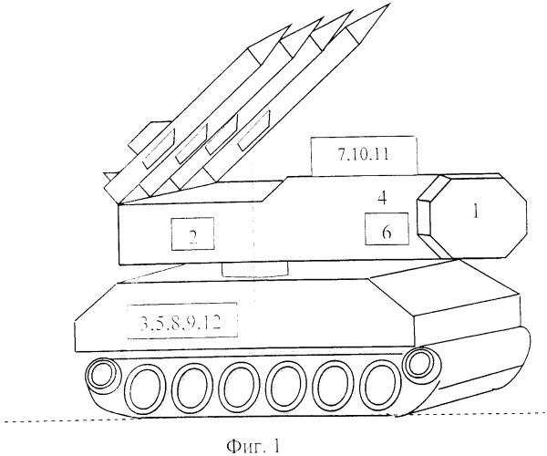 Самоходная огневая установка обнаружения, сопровождения и подсвета целей, наведения и пуска ракет зенитного ракетного комплекса средней дальности