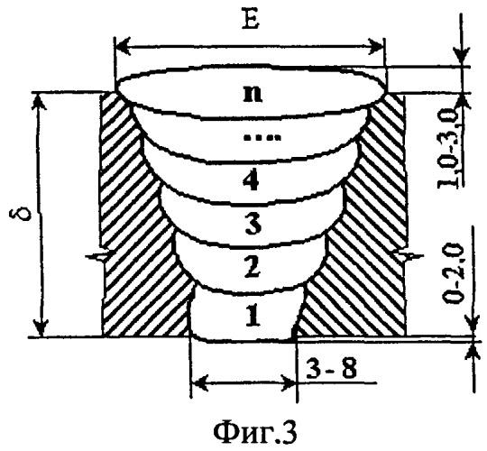 Способ сварки трубопроводов без предварительного подогрева стыков