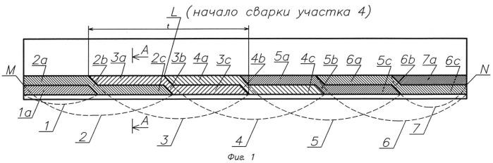 Способ получения сварного шва при сварке или наплавке изделий из трудно свариваемых металлов и сплавов