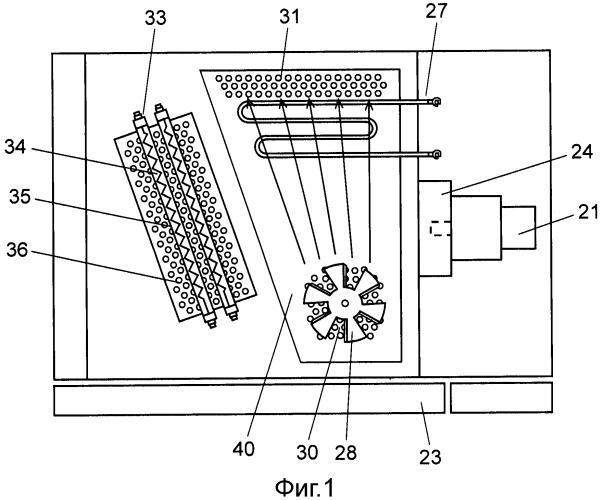 Устройство для нагрева токами высокой частоты
