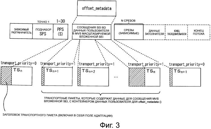 Устройство и способ воспроизведения, структура данных, носитель записи, устройство записи и способ записи и программа