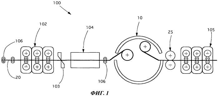 Сматывающее-разматывающее устройство и способ сматывания и разматывания металлического изделия в прокатной линии