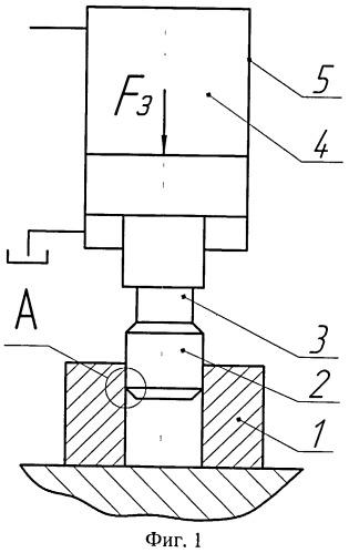 Способ соединения деталей с натягом
