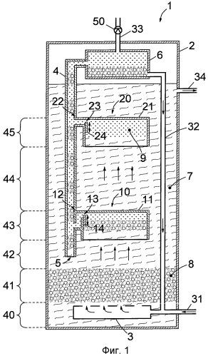 Реактор с восходящим потоком и с управляемой рециркуляцией биомассы