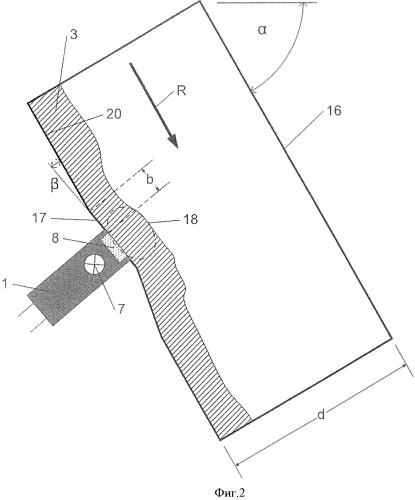 Устройство (варианты), способ измерения сыпучих продуктов и применение устройства для измерения сыпучих материалов