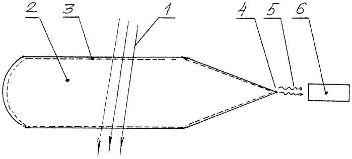 Радиационно-стойкий детектор проникающих излучений