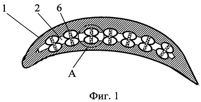 Теплотрубный контур охлаждения лопатки турбины