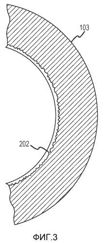 Коррозионно-стойкое покрытие для вибрационного расходомера и способ формирования этого покрытия