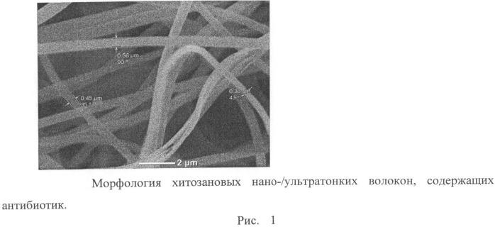 Многослойный материал с хитозановым слоем из нано- и ультратонких волокон