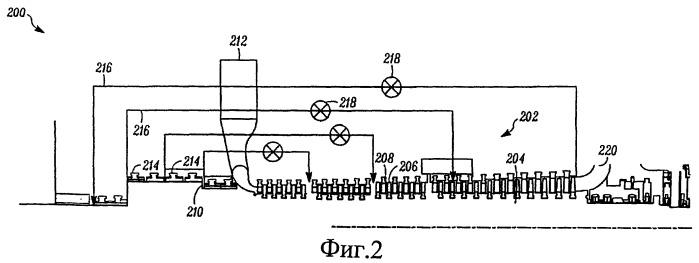 Способ и система для регулирования протечки газа в турбине и турбина