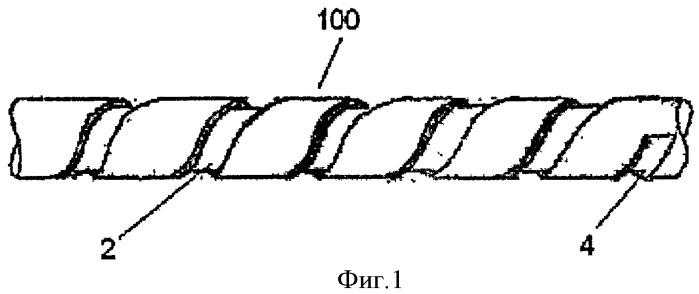 Способ формирования, введения и закрепления ребер в бойлерных трубах