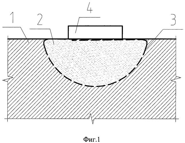 Армированная песчаная подушка с криволинейной подошвой