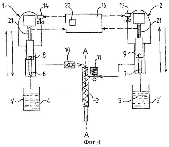 Способ управления системой дозирования и смешивания продукта из нескольких компонентов, система дозирования и смешивания и содержащая ее распылительная или экструзионная установка