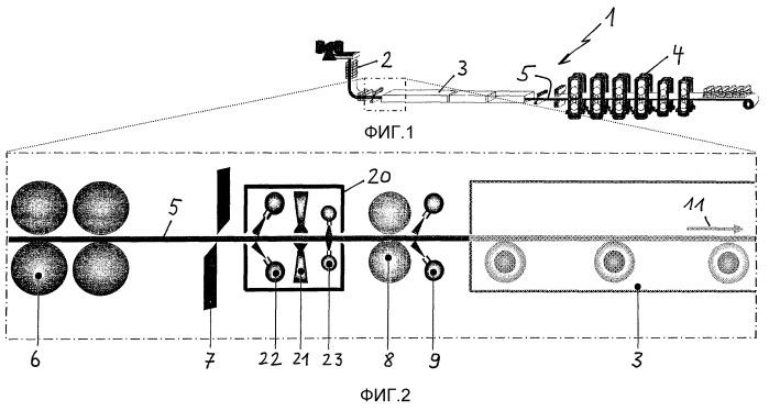 Способ и устройство для обработки поверхности слябов в производственной линии