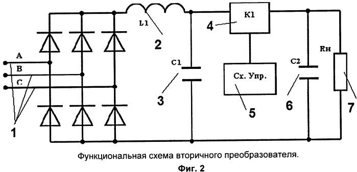 Мобильный генератор тока для плавки гололеда на проводах воздушных линий электропередачи