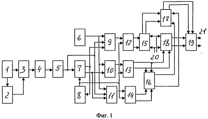 Способ измерения изменения скорости движения цели по дальности и устройства для его реализации