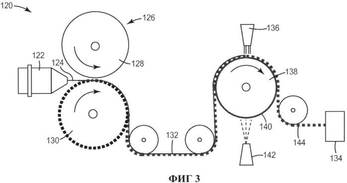 Микроперфорированная полимерная пленка и способы ее изготовления и применения