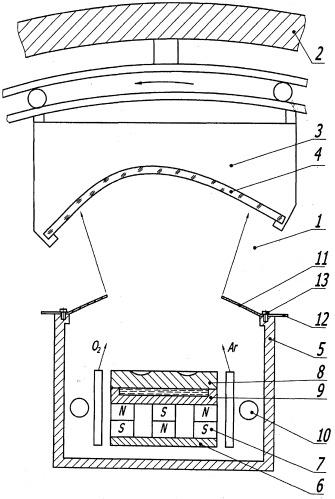 Устройство для ионно-плазменного нанесения многокомпонентных пленок в вакууме
