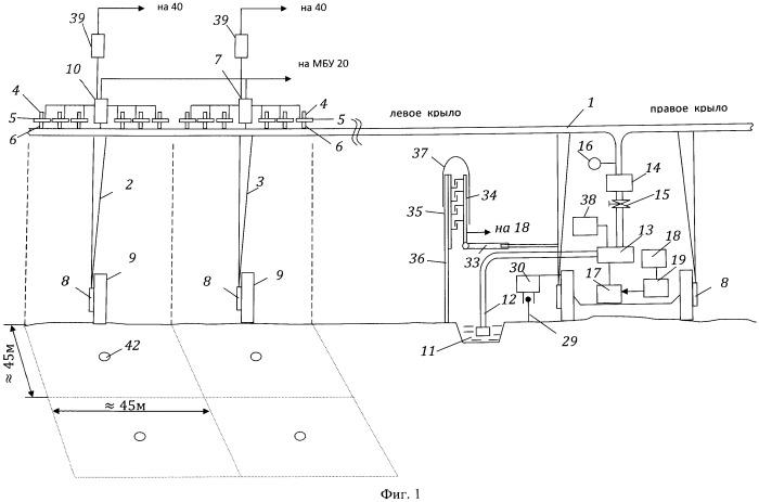 Устройство автоматизированного управления многоопорной дождевальной машиной фронтального действия для точного полива