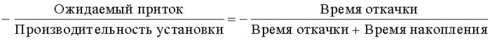 Способ эксплуатации скважины насосной установкой с частотно-регулируемым приводоми устройство для его осуществления