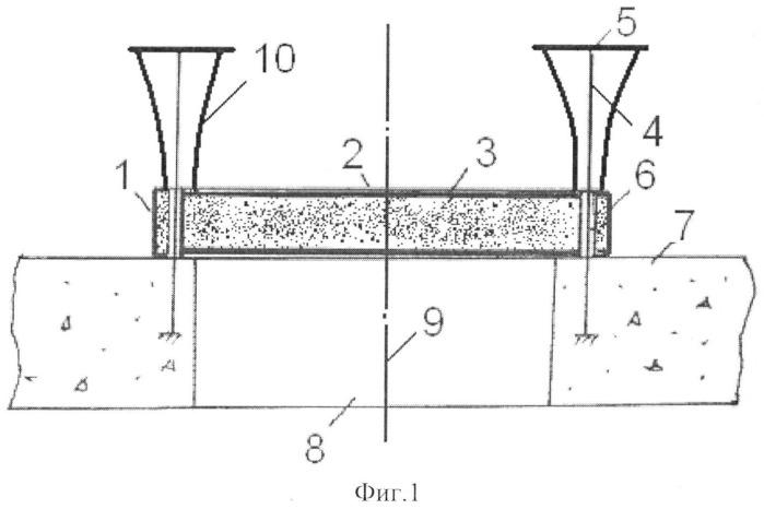 Противовзрывная панель типа ксс